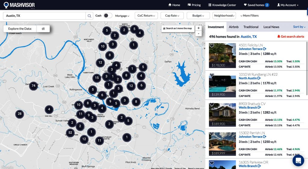 Mashvisor: A Real Estate Investing Tool for All Your Investment