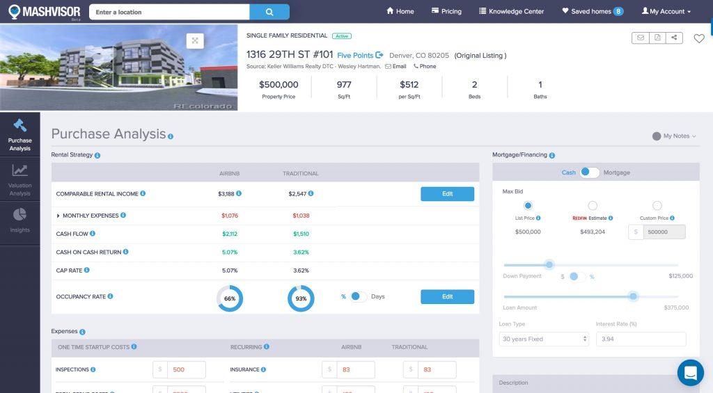 Real Estate Market Analysis Tools