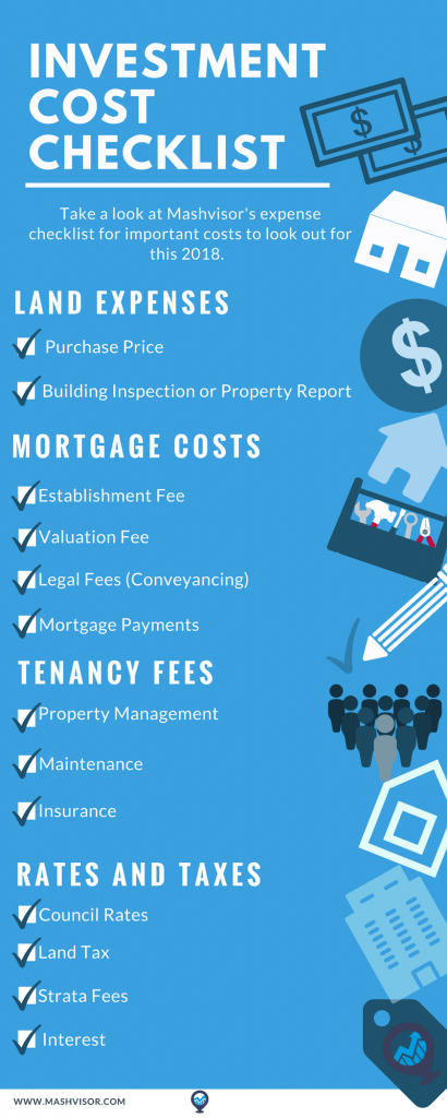 investment property, investment property costs