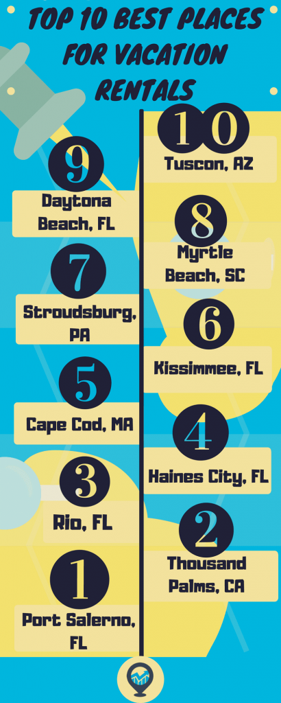 best places to buy vacation rental property