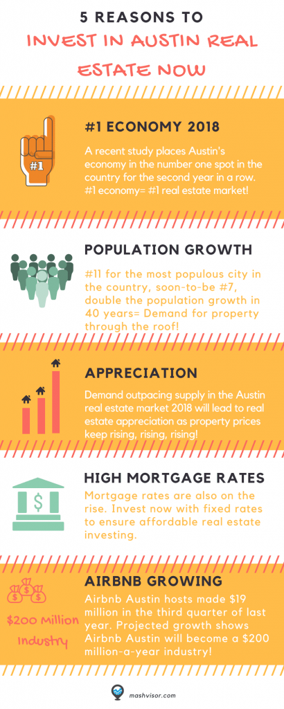 Austin real estate market 2018
