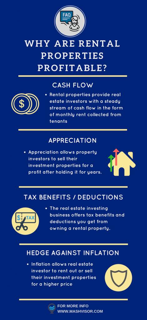are rental properties profitable