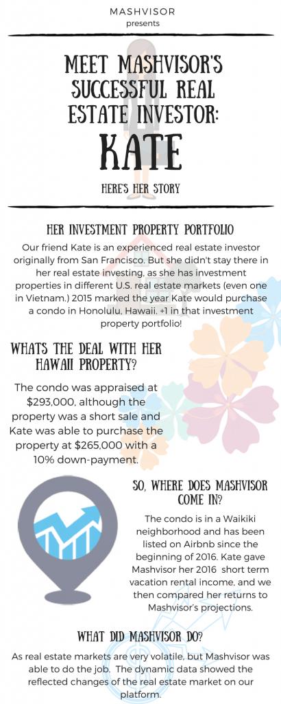 most successful real estate investors