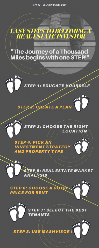 becoming a real estate investor