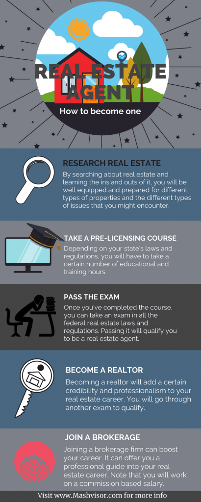 How Hard Is It to Become a Real Estate Agent? | Mashvisor