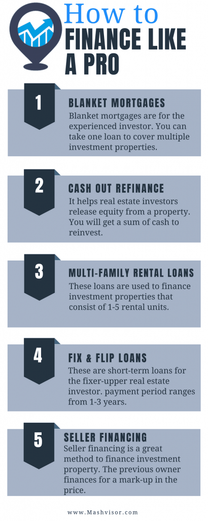 how to investment property like a pro