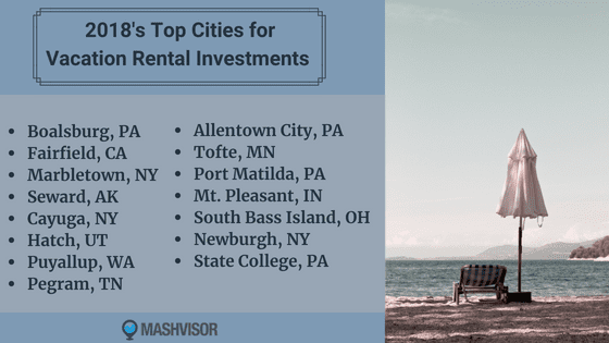 Vacation Rental Investments