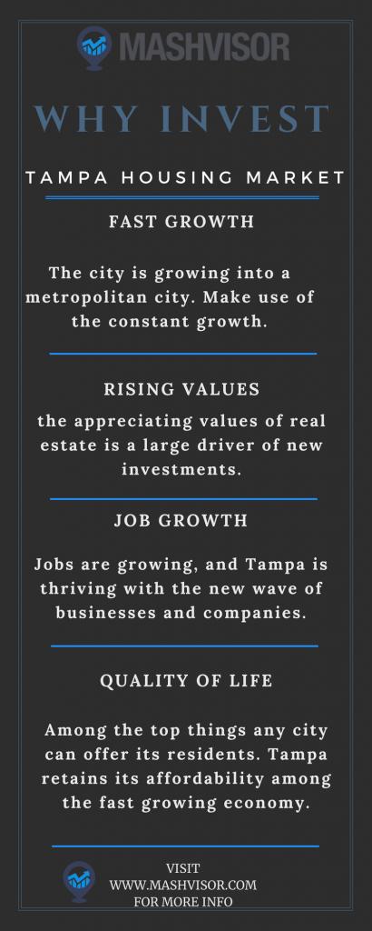 Tampa housing market