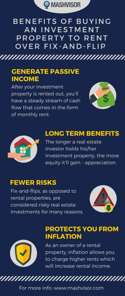 Buying an investment property to rent