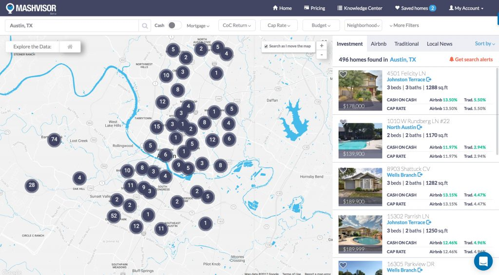 Search for Investment Properties: The Best Tools to Use - Search Platform