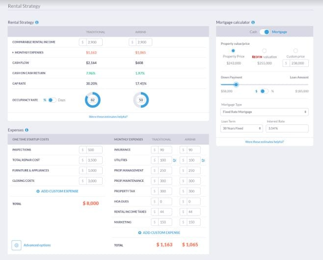 Real Estate Investing Challenges & Solutions - Mashvisor's Rental Property Calculator