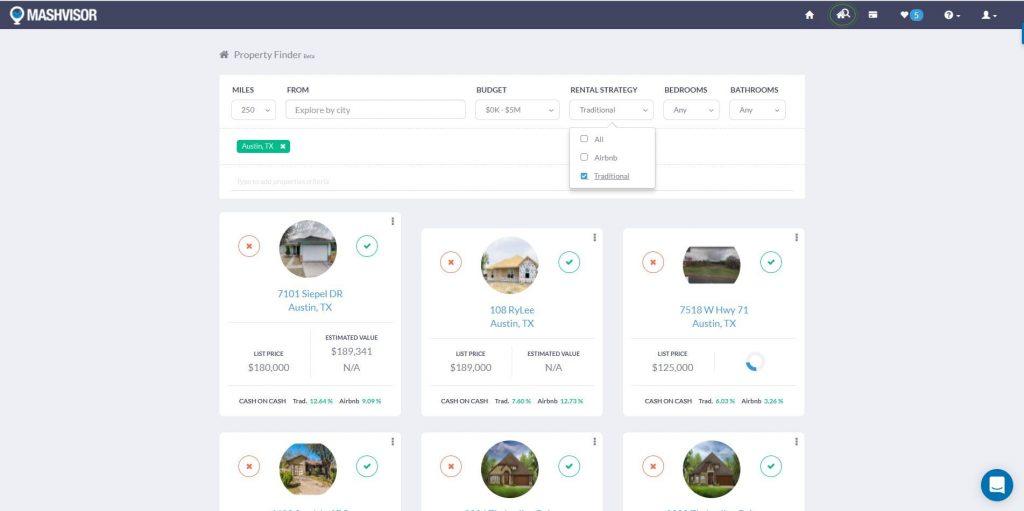 Finder Property Rental: un outil révolutionnaire pour investir dans l'immobilier
