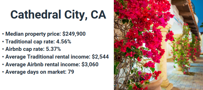 rental townhomes Cathedral City real estate