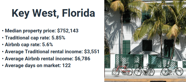 rental townhomes Key West real estate