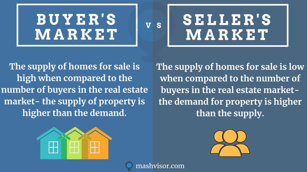 The 2019 US Housing Market: A Seller's Market or Buyer's Market