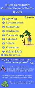 Here are the best places to buy vacation homes in Florida in 2019!
