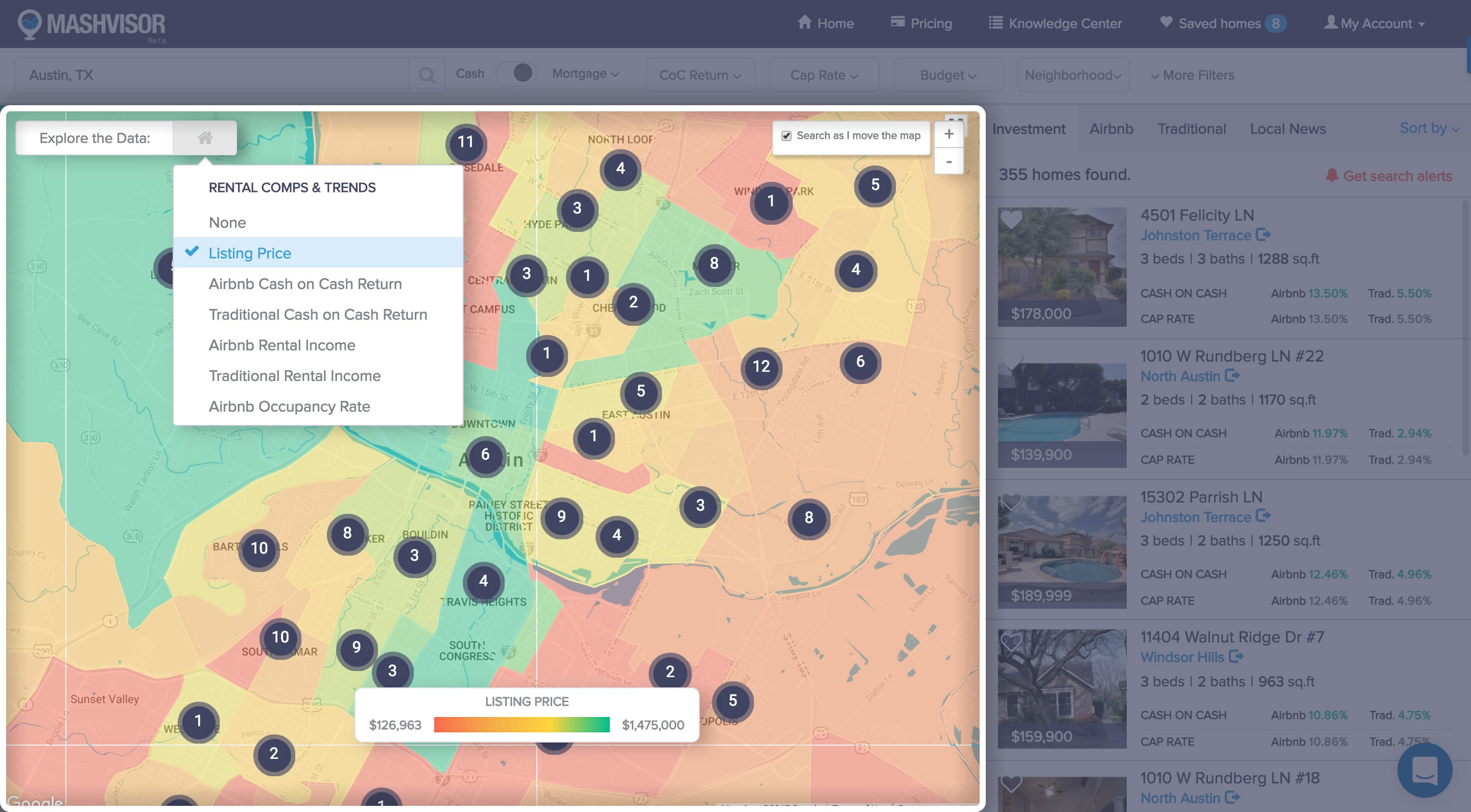 Use the heatmap tool to find metrics beside price to rent ratio by city