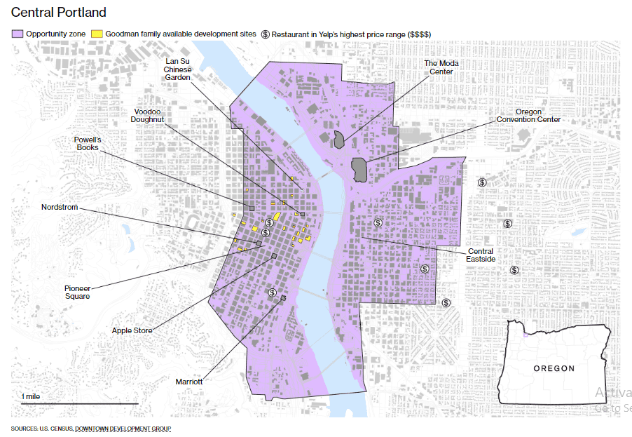 Opportunity Zones in the Portland real estate market 2019