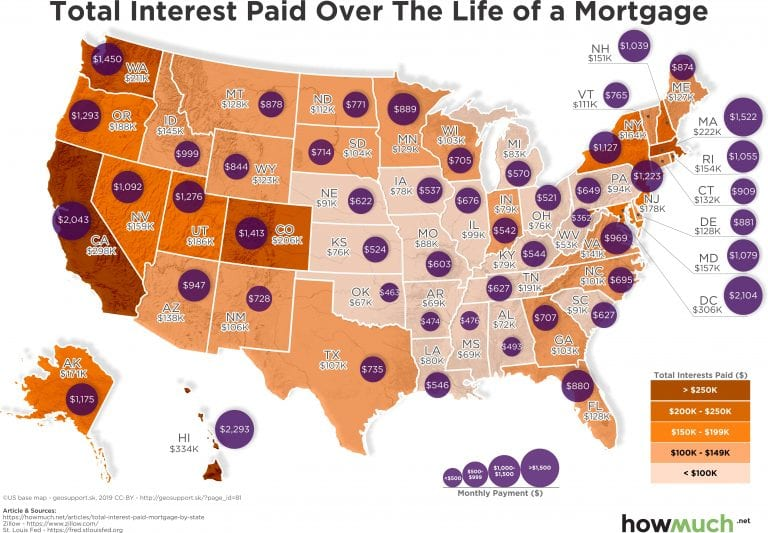The Best and Worst States to Get a Mortgage