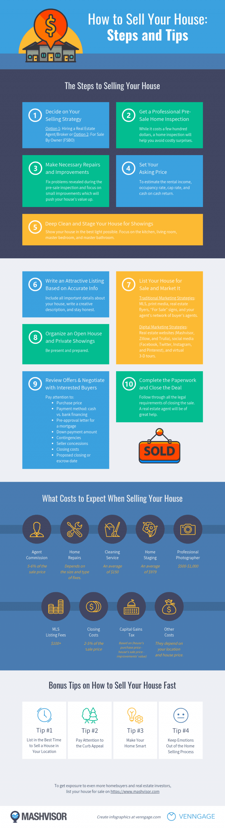 how to sell your house guide - Infographic
