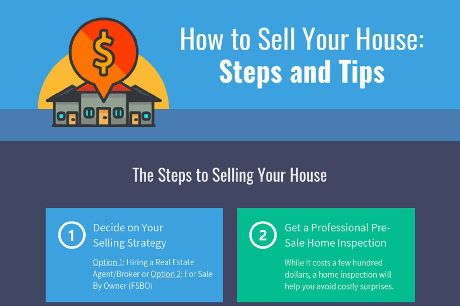 how-to-sell-your-house-infographic-featu