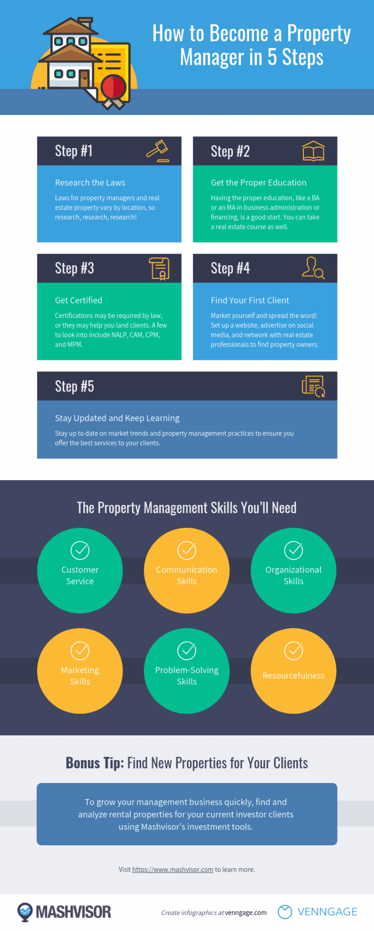 how to become a property manager in 5 steps - infographic