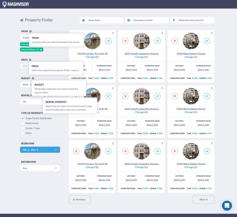 how to do Airbnb data analysis with Mashvisor