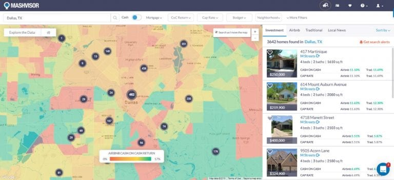 Airbnb Dallas 2020: Should You invest and Where? Heatmap Analysis of the Dallas Real Estate Market
