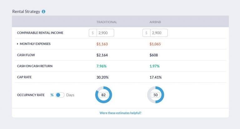 rental cash flow calculator rental income
