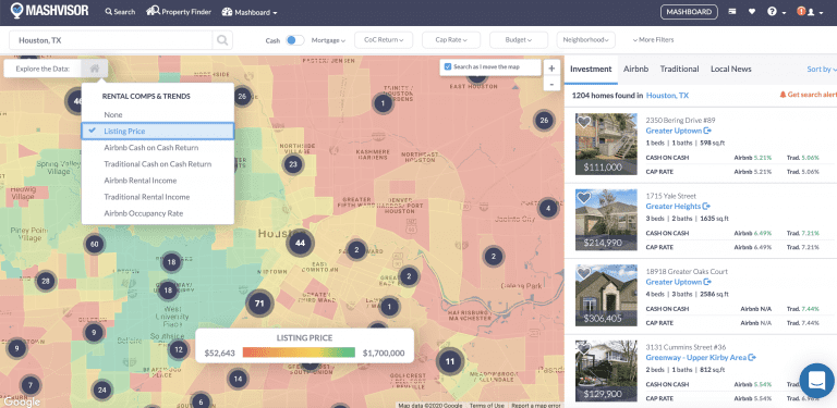 Houston Income Properties on the Heatmap