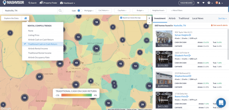 Nashville Neighborhoods Real Estate Heatmap