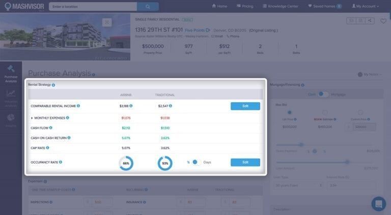 tool to analyze rental property