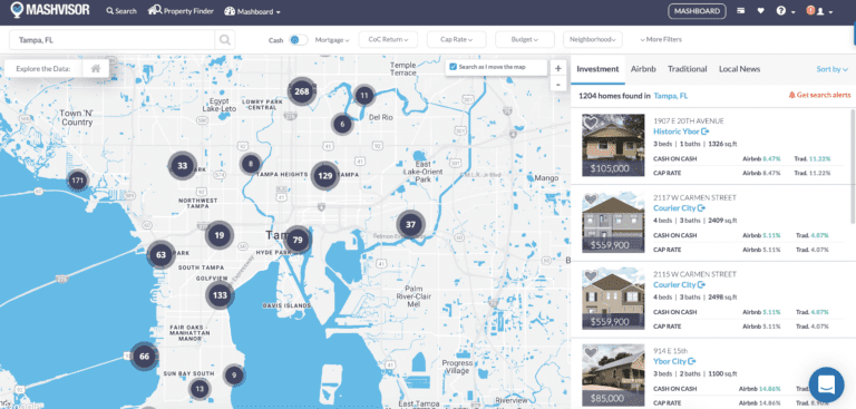 real estate residential income properties search app