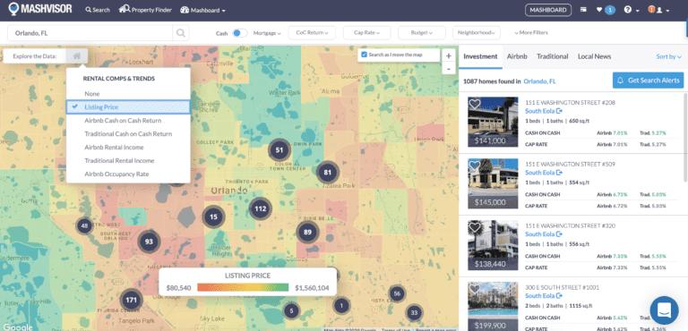 Orlando real estate market Listing Price