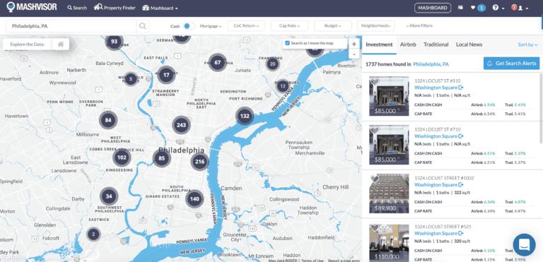 Neighborhoods with Philadelphia real estate for sale