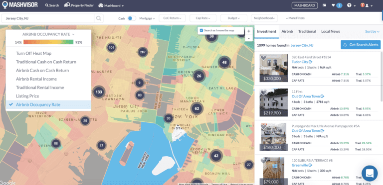 high Airbnb occupancy rate neighborhoods