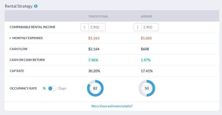 Airbnb estimator - rental income