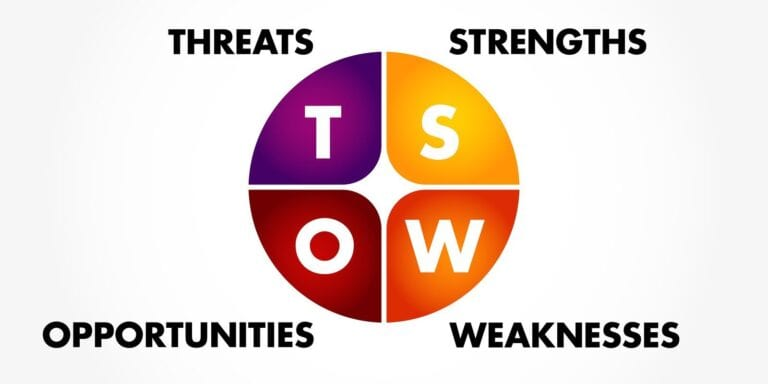 real estate agent business plan - SWOT analysis