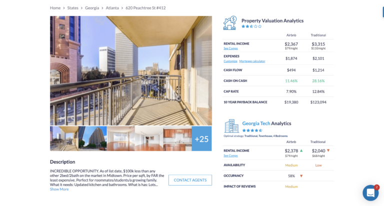 Best Real Estate Investment Software on Sale: Airbnb Data