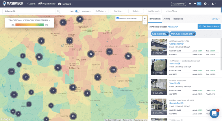 Best Real Estate Investment Software on Sale: Heatmap