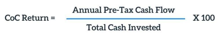 real estate numbers - cash on cash return