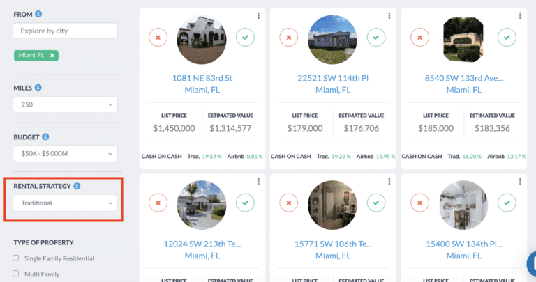 Traditional Miami real estate market