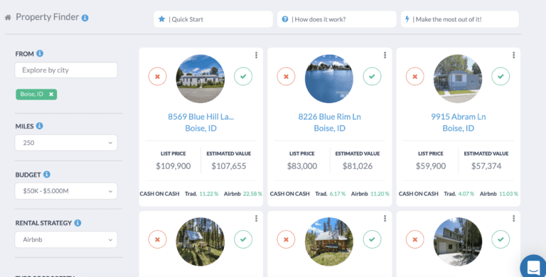 Airbnb Boise real estate market