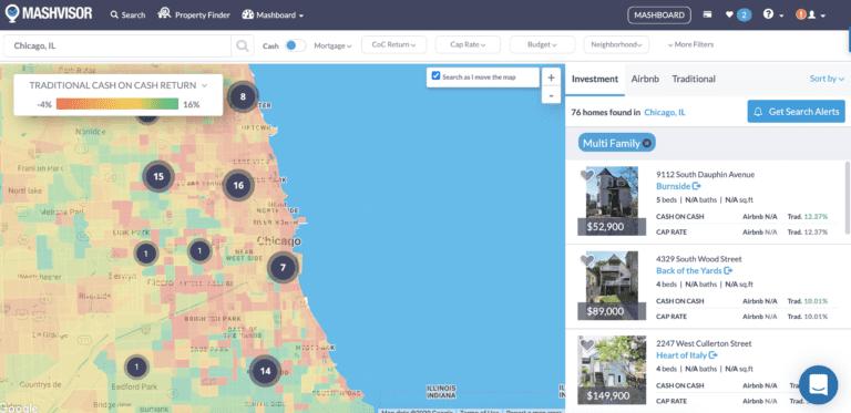 Chicago Neighborhood Analysis