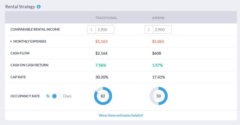 Airbnb calculator - rental strategy