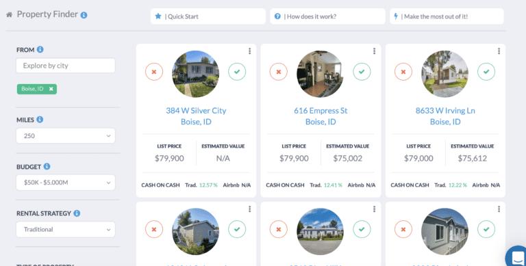 traditional Boise real estate market