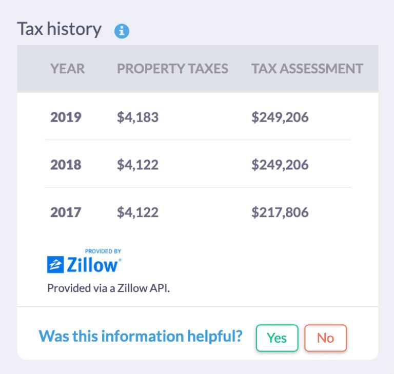 Mashvisor's property tax history