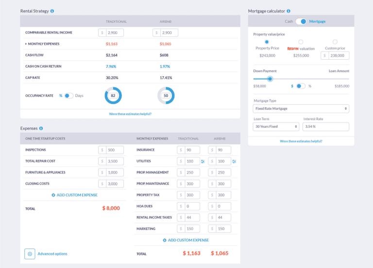 Mashvisor's Airbnb calculator