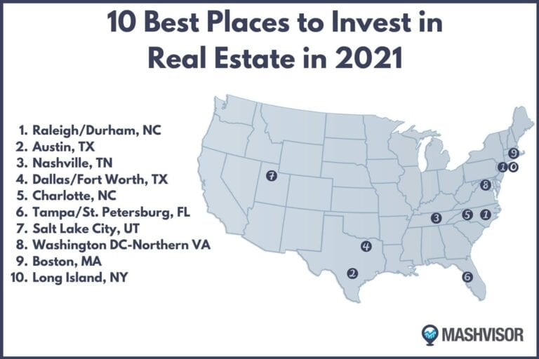 best places to invest in real estate 2021 infographic