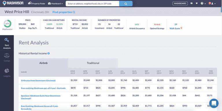 rental market analysis page